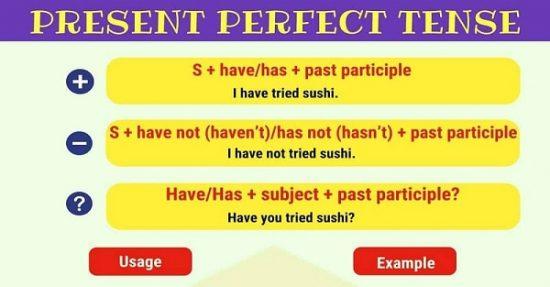 Kumpulan Materi Bahasa Inggris Kelas 9 Semester 1